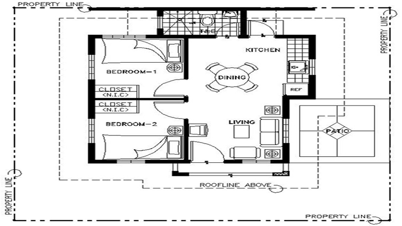 Basic Real Estate Terminologies – Beginner's Guide Part 1