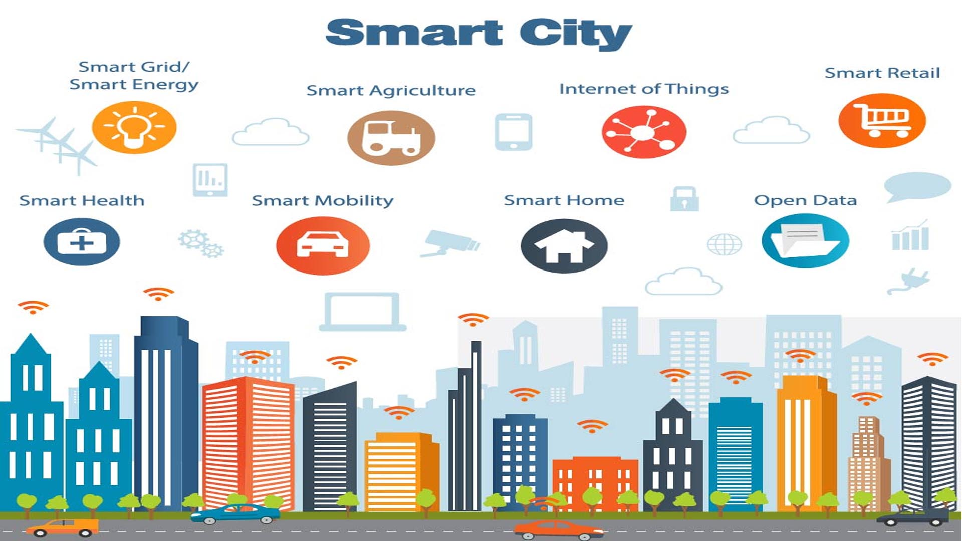 Government Wants To Transform The Urban Landscape Through Smart City Programme