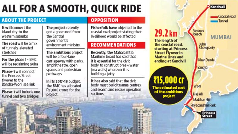 Tenders For ₹15,000 Crore Mumbai Coastal Road Project In Final Stages, Construction To Commence By Early 2018