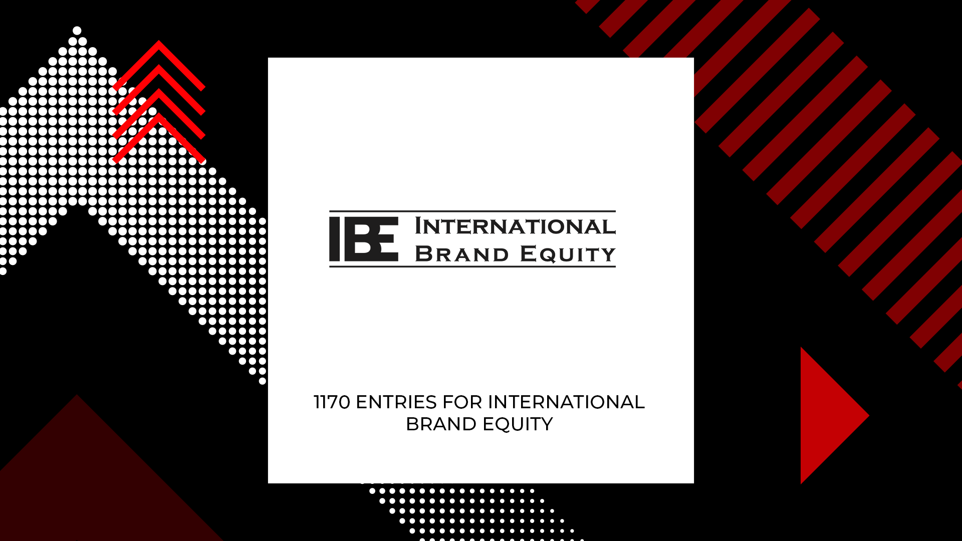 1170 Entries for International Brand Equity Awards 2018 Asia