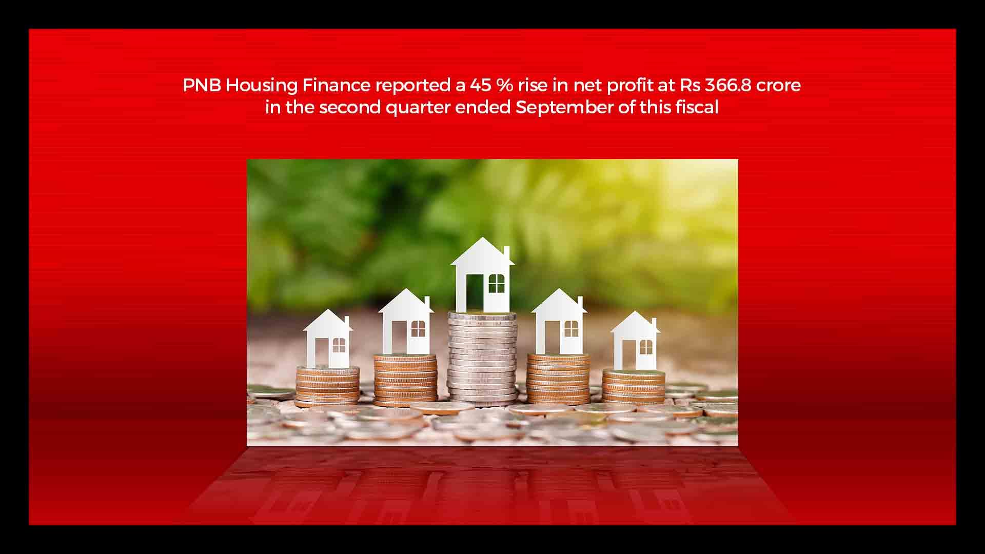 PNB Housing Finance's net profit grows 45% in Q2 FY20